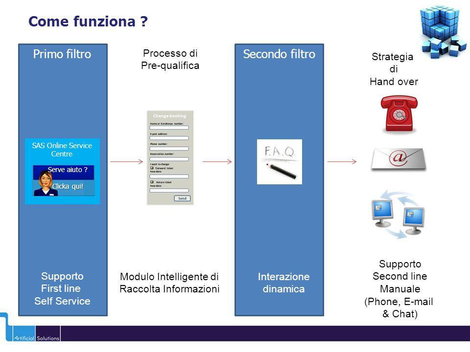 Secondo filtroPrimo filtro Come funziona . SAS Online Service Centre Serve aiuto .