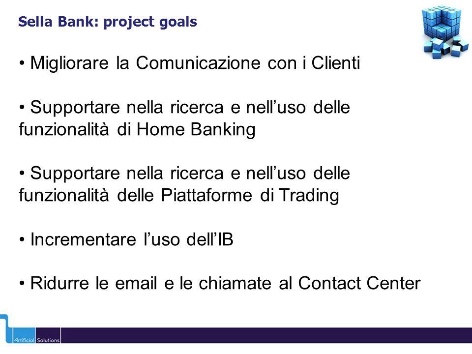 Sella Bank: project goals Migliorare la Comunicazione con i Clienti Supportare nella ricerca e nelluso delle funzionalità di Home Banking Supportare nella ricerca e nelluso delle funzionalità delle Piattaforme di Trading Incrementare luso dellIB Ridurre le email e le chiamate al Contact Center