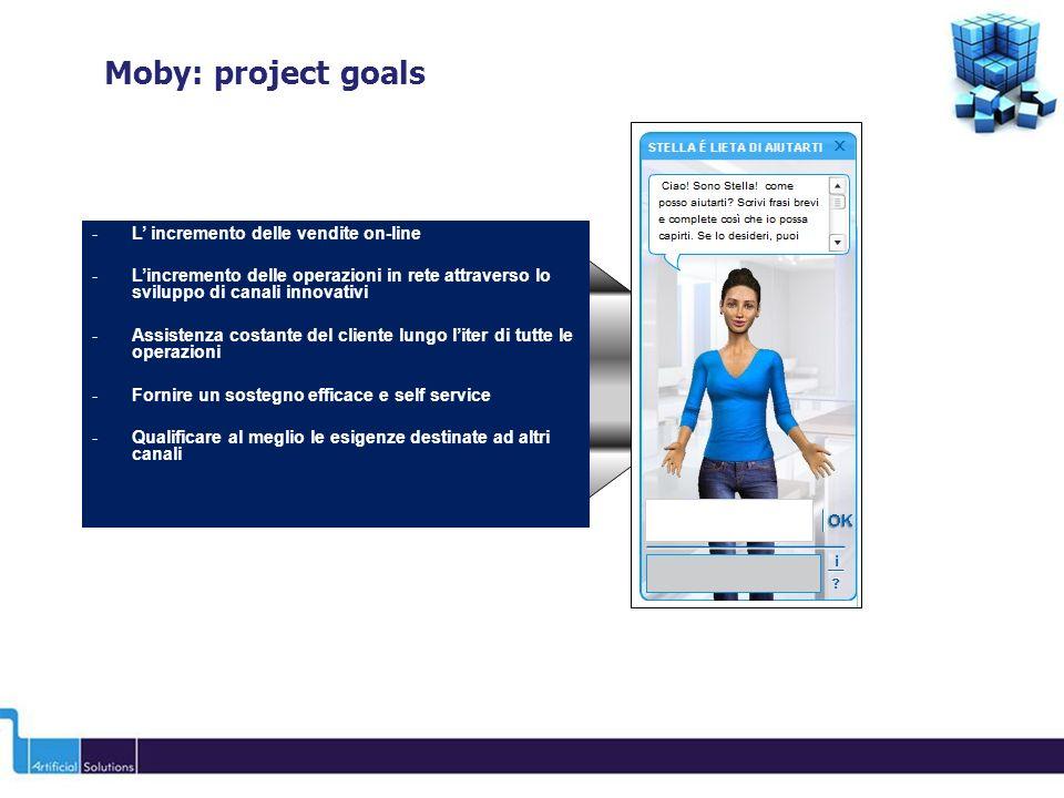 Moby: project goals -L incremento delle vendite on-line -Lincremento delle operazioni in rete attraverso lo sviluppo di canali innovativi -Assistenza costante del cliente lungo liter di tutte le operazioni -Fornire un sostegno efficace e self service -Qualificare al meglio le esigenze destinate ad altri canali