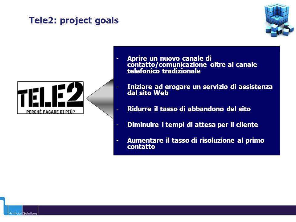Tele2: project goals -Aprire un nuovo canale di contatto/comunicazione oltre al canale telefonico tradizionale -Iniziare ad erogare un servizio di assistenza dal sito Web -Ridurre il tasso di abbandono del sito -Diminuire i tempi di attesa per il cliente -Aumentare il tasso di risoluzione al primo contatto -Costruire una base di conoscenza sulla base delle problematice trattate