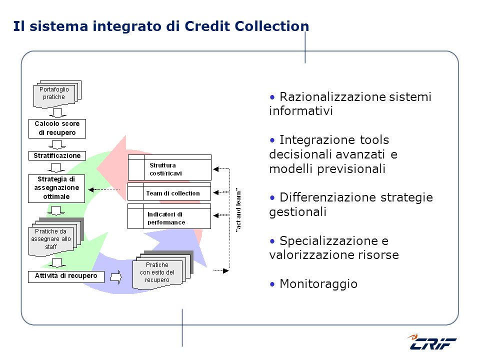 Il sistema integrato di Credit Collection Razionalizzazione sistemi informativi Integrazione tools decisionali avanzati e modelli previsionali Differe