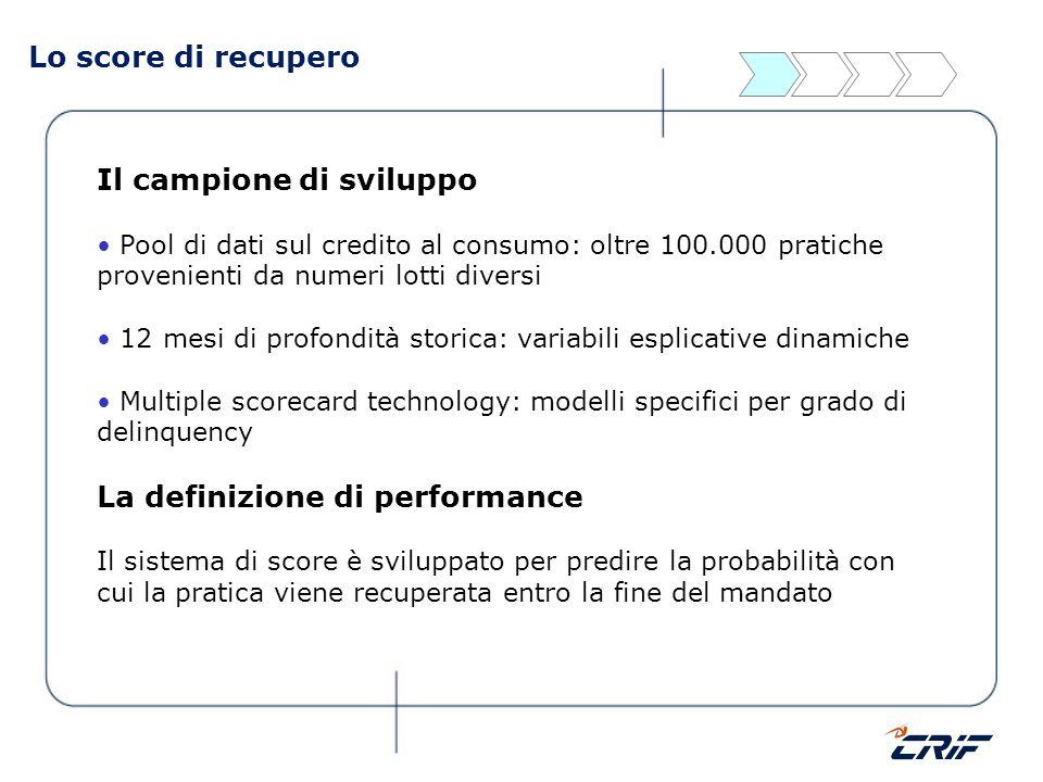 Lo score di recupero Il campione di sviluppo Pool di dati sul credito al consumo: oltre 100.000 pratiche provenienti da numeri lotti diversi 12 mesi d