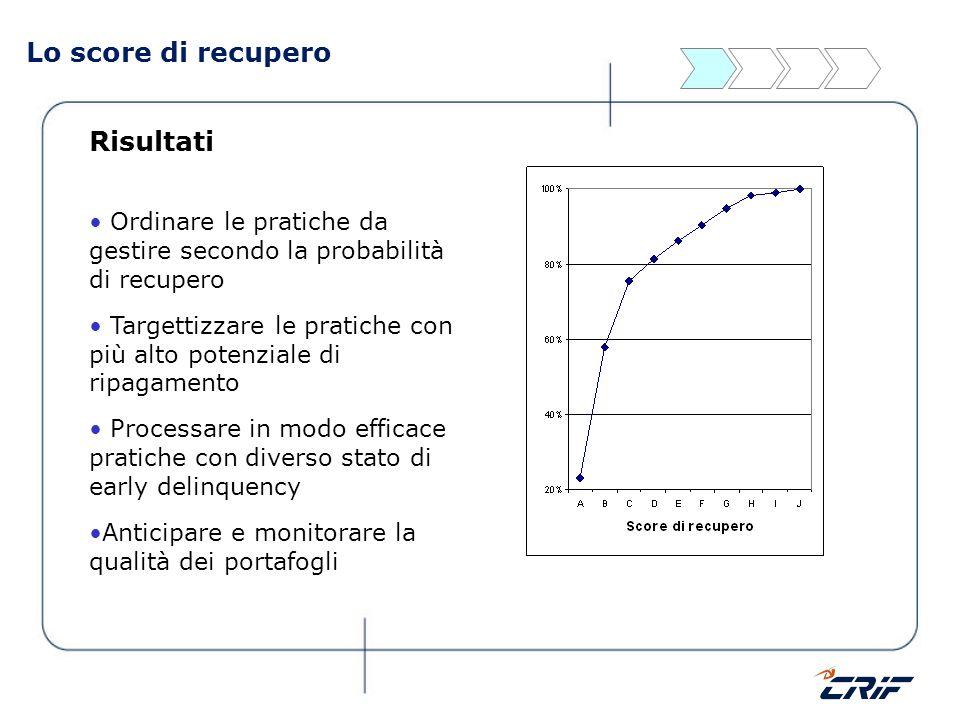 Lo score di recupero Risultati Ordinare le pratiche da gestire secondo la probabilità di recupero Targettizzare le pratiche con più alto potenziale di