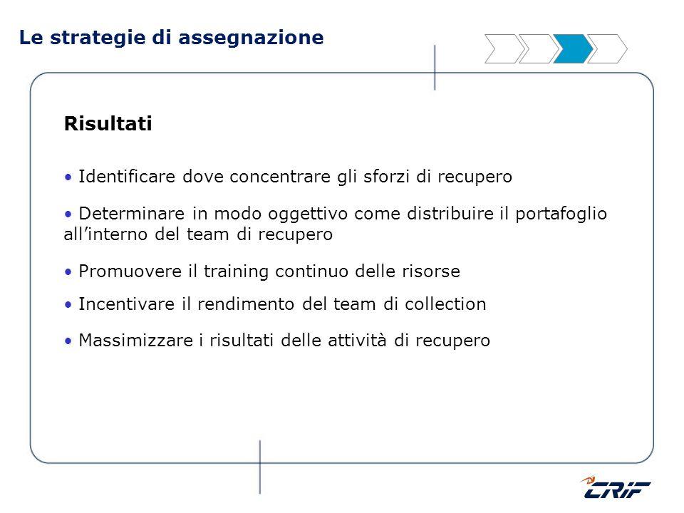 Le strategie di assegnazione Risultati Identificare dove concentrare gli sforzi di recupero Determinare in modo oggettivo come distribuire il portafog