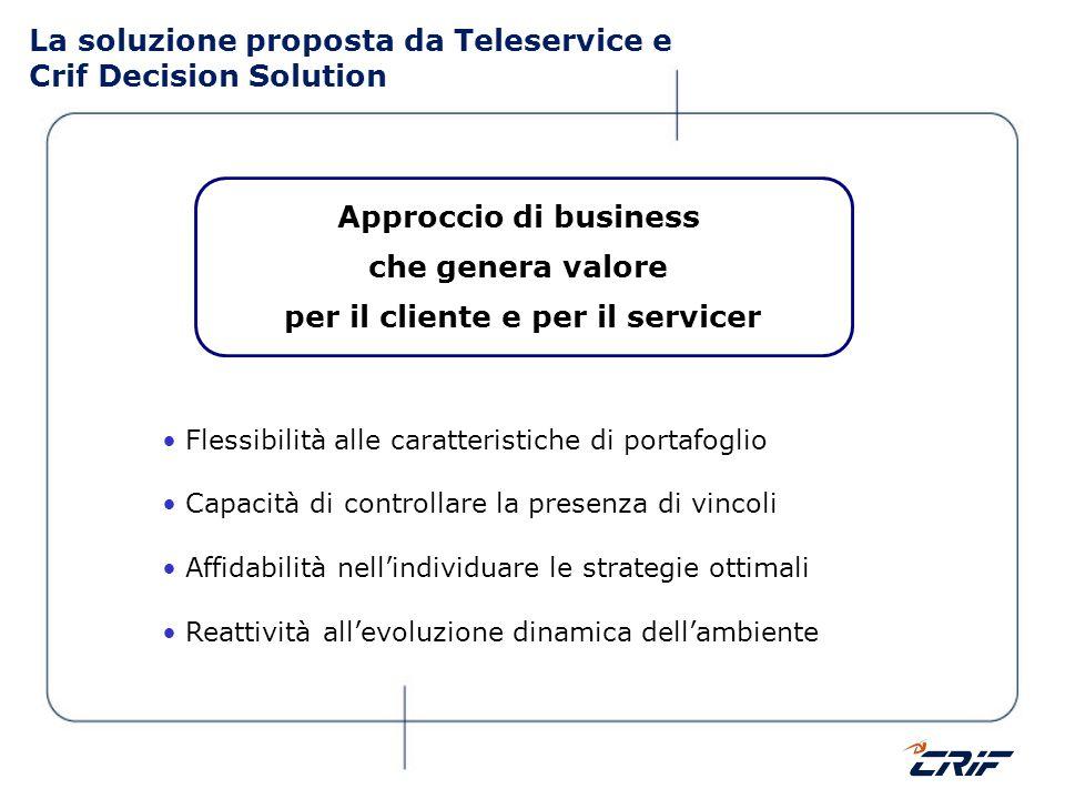 La soluzione proposta da Teleservice e Crif Decision Solution Flessibilità alle caratteristiche di portafoglio Capacità di controllare la presenza di