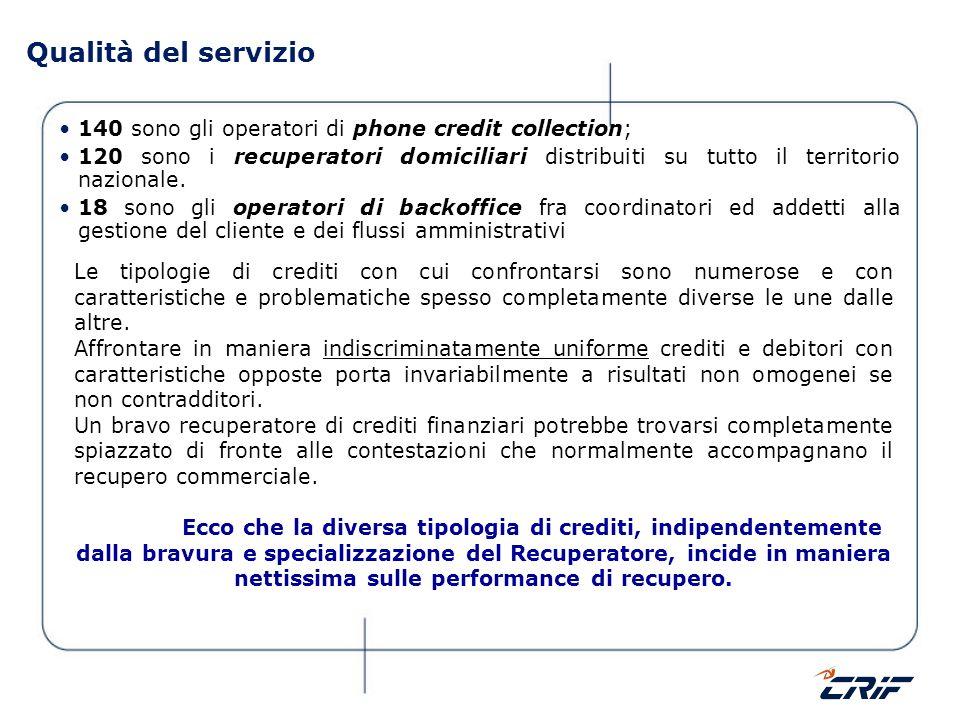 Qualità del servizio 140 sono gli operatori di phone credit collection; 120 sono i recuperatori domiciliari distribuiti su tutto il territorio naziona