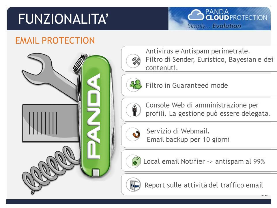 16 FUNZIONALITA EMAIL PROTECTION Antivirus e Antispam perimetrale.