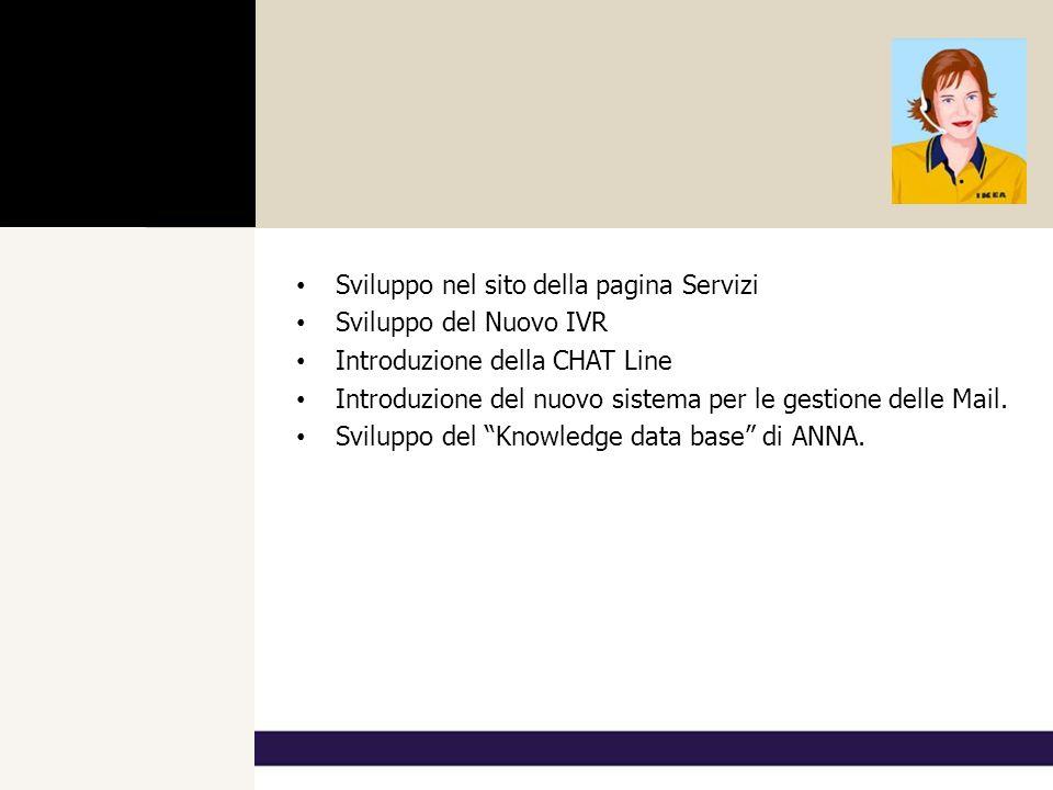 Situazione nel 2003 Forte soddisfazione dei consumatori Basso costo del servizio ManualeSelf-Service 80%15% Semi-automatico 5 %