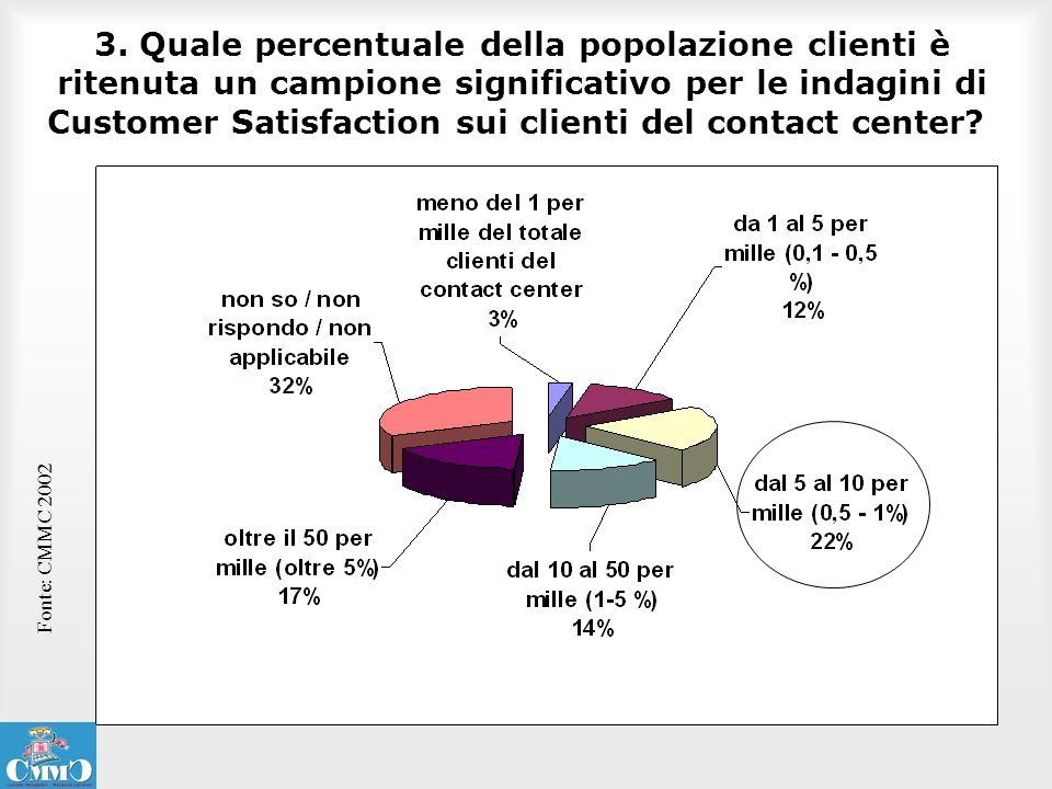 3. Quale percentuale della popolazione clienti è ritenuta un campione significativo per le indagini di Customer Satisfaction sui clienti del contact c
