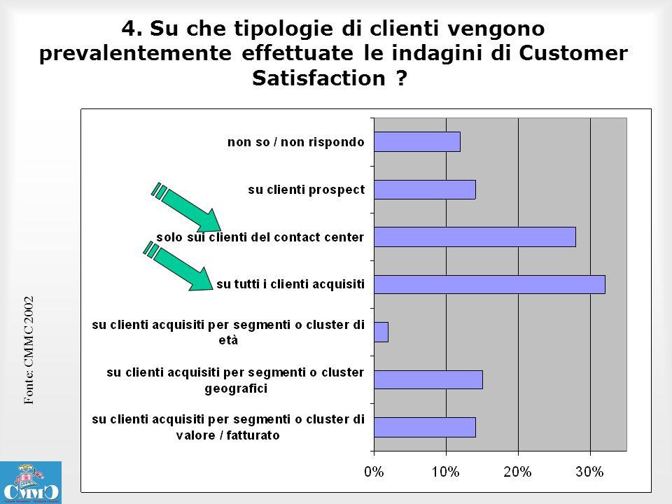 4. Su che tipologie di clienti vengono prevalentemente effettuate le indagini di Customer Satisfaction ? Fonte: CMMC 2002