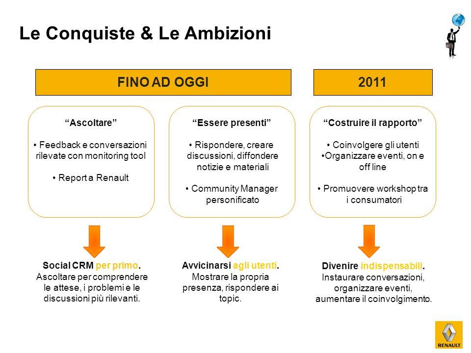 Le Conquiste & Le Ambizioni FINO AD OGGI2011 Social CRM per primo. Ascoltare per comprendere le attese, i problemi e le discussioni più rilevanti. Avv