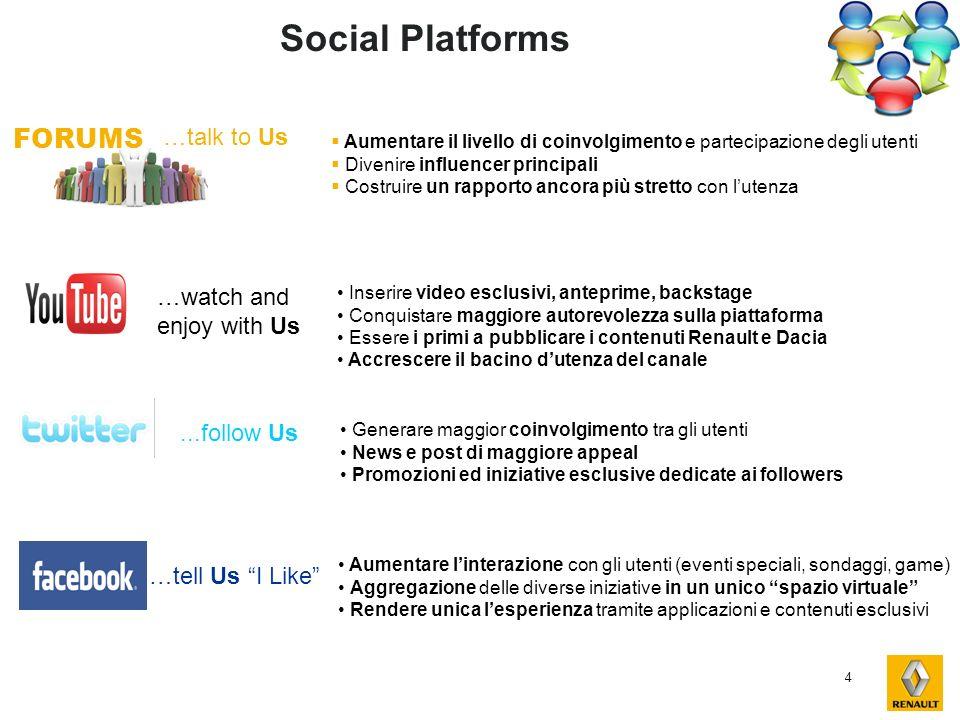 4 Aumentare il livello di coinvolgimento e partecipazione degli utenti Divenire influencer principali Costruire un rapporto ancora più stretto con lut