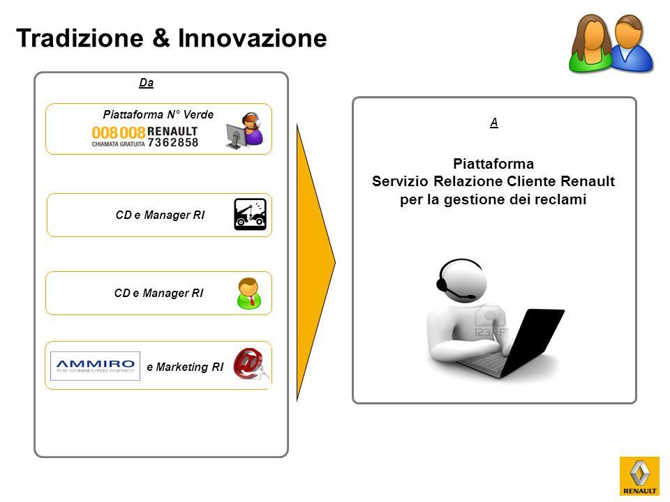 Tradizione & Innovazione A Piattaforma N° Verde CD e Manager RI Da CD e Manager RI e Marketing RI Piattaforma Servizio Relazione Cliente Renault per la gestione dei reclami
