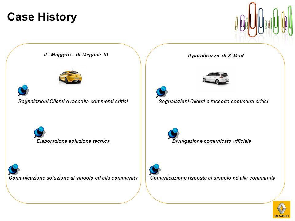 Case History Il Muggito di Megane III Segnalazioni Clienti e raccolta commenti critici Elaborazione soluzione tecnica Comunicazione soluzione al singo