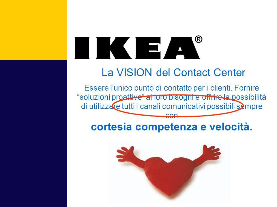 La VISION del Contact Center Essere lunico punto di contatto per i clienti.