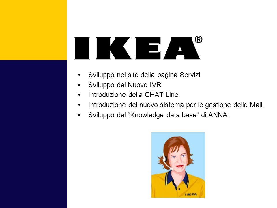 IKEA FAMILY 1.800.000 soci Magazine Newsletter Offerte soci Assortimento speciale 37.155.000 persone hanno visitato i negozi ANNA 3.712.851 Contatti 1.019.988 Dialoghi 21.174.000 visite del sito ikea.it (+15%)