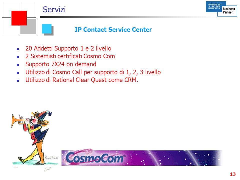13 IP Contact Service Center Servizi 20 Addetti Supporto 1 e 2 livello 2 Sistemisti certificati Cosmo Com Supporto 7X24 on demand Utilizzo di Cosmo Ca