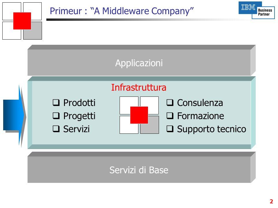 2 Primeur : A Middleware Company Servizi di Base Applicazioni Infrastruttura Prodotti Progetti Servizi Consulenza Formazione Supporto tecnico