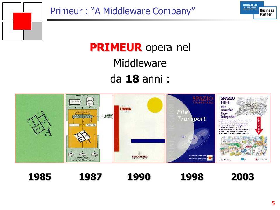 6 PRIMEUR A Middleware Company Struttura Societaria Primeur España Primeur Italia Primeur Suisse Primeur U.K.