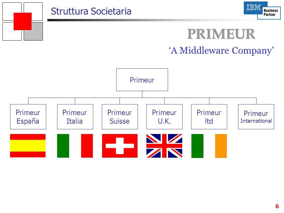 6 PRIMEUR A Middleware Company Struttura Societaria Primeur España Primeur Italia Primeur Suisse Primeur U.K. Primeur ltd Primeur International