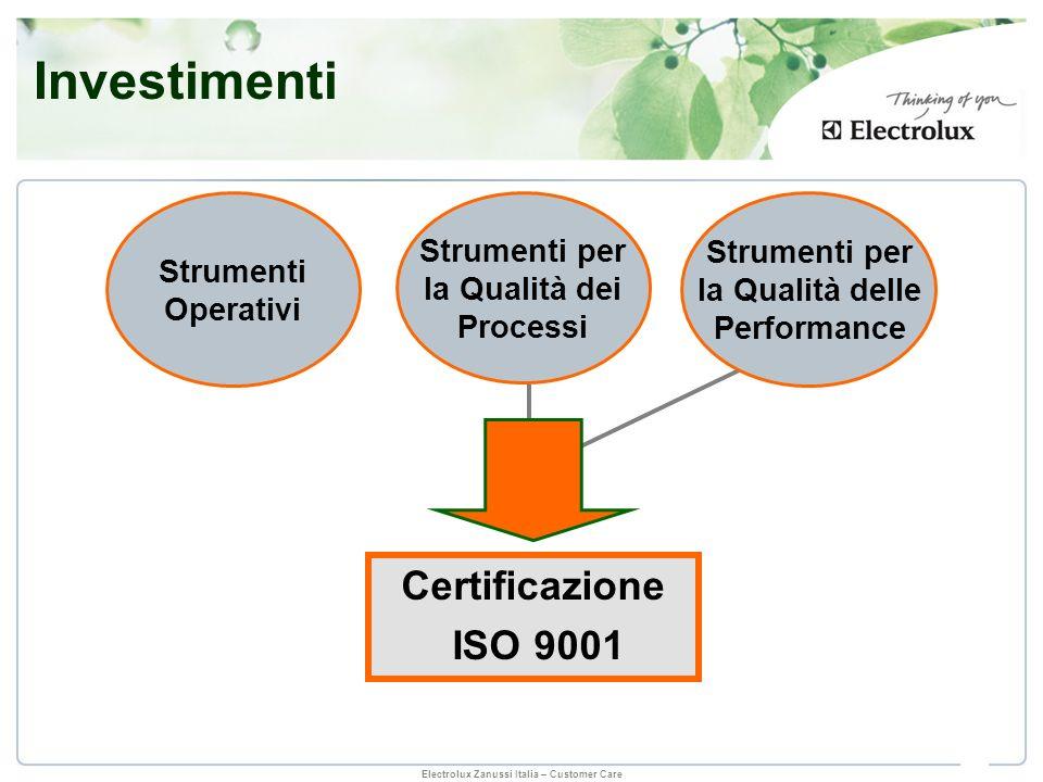 Electrolux Zanussi Italia – Customer Care Investimenti Certificazione ISO 9001 Strumenti Operativi Strumenti per la Qualità dei Processi Strumenti per