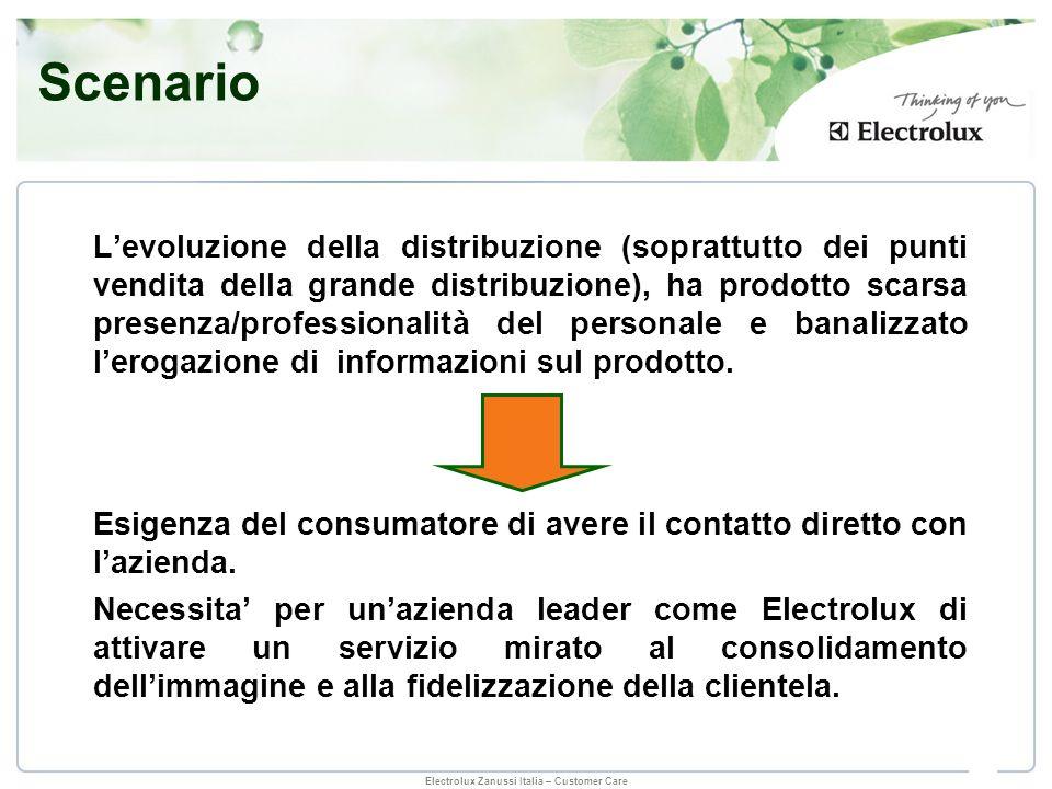 Electrolux Zanussi Italia – Customer Care Scenario Levoluzione della distribuzione (soprattutto dei punti vendita della grande distribuzione), ha prod