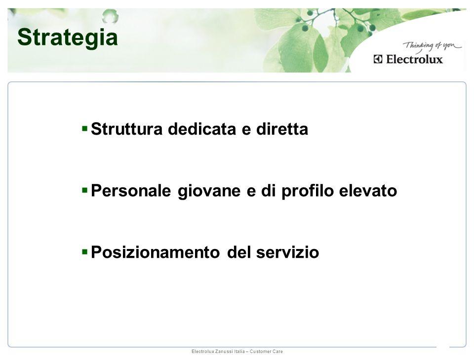 Electrolux Zanussi Italia – Customer Care Struttura dedicata e diretta Personale giovane e di profilo elevato Posizionamento del servizio Strategia