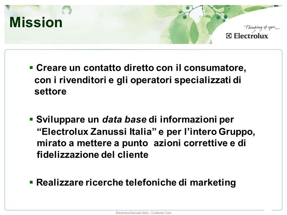 Electrolux Zanussi Italia – Customer Care Legittimazione aziendale della struttura Individuazione e attivazione delle relazioni con i Clienti Interni Percorsi professionali e mobilità Problematiche