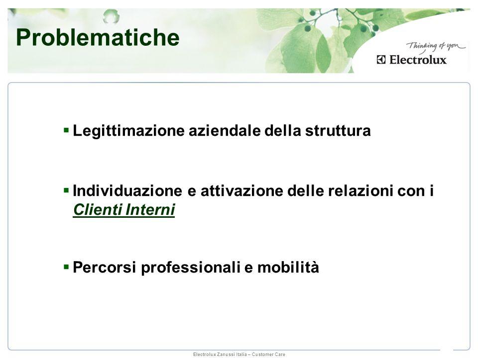 Electrolux Zanussi Italia – Customer Care Legittimazione aziendale della struttura Individuazione e attivazione delle relazioni con i Clienti Interni