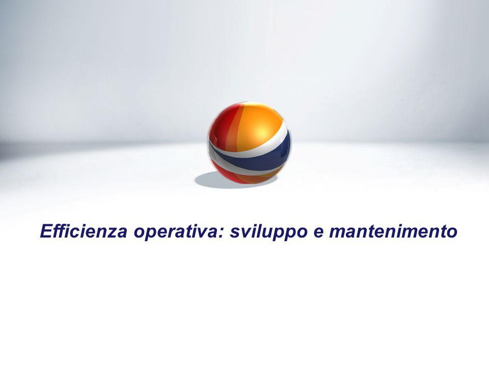 Comdata – Confidenziale - 1 Efficienza operativa: sviluppo e mantenimento