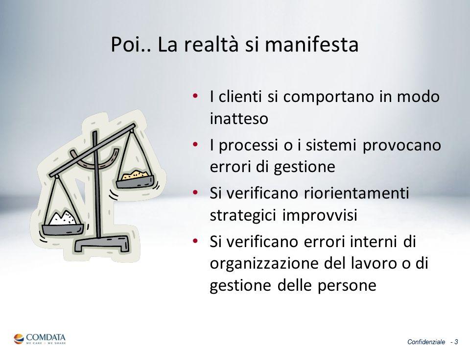 Confidenziale - 3 Poi.. La realtà si manifesta I clienti si comportano in modo inatteso I processi o i sistemi provocano errori di gestione Si verific