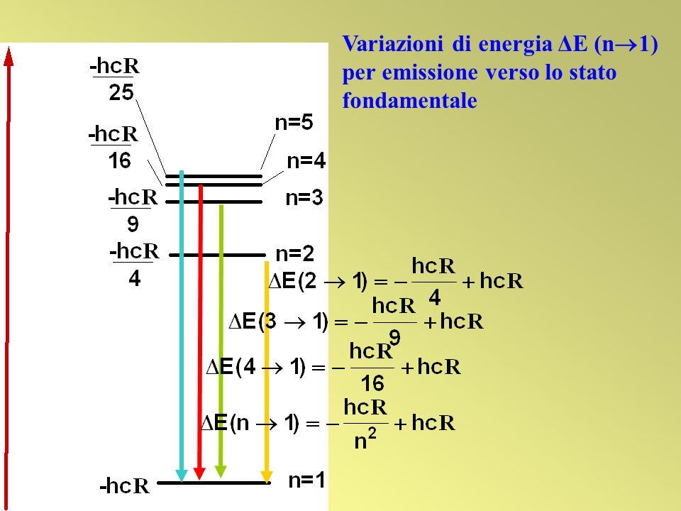 Variazioni di energia ΔE (n 1) per emissione verso lo stato fondamentale