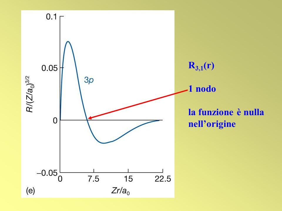 R 3,1 (r) 1 nodo la funzione è nulla nellorigine