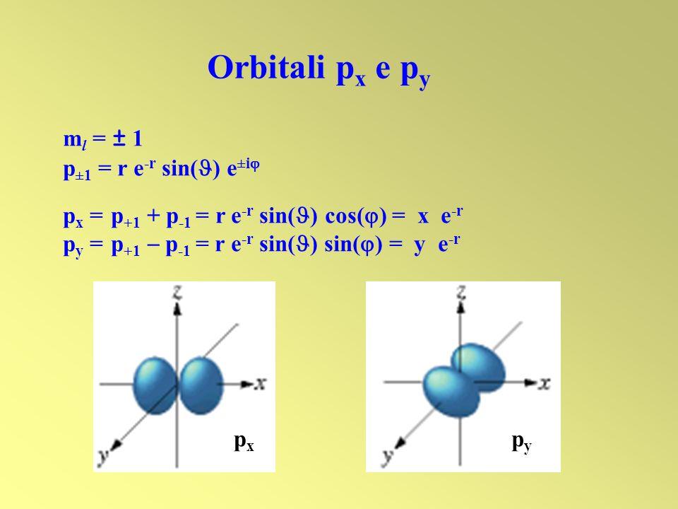 Orbitali p x e p y m l = ± 1 p ±1 = r e -r sin( ) e ±i p x = p +1 + p -1 = r e -r sin( ) cos( ) = x e -r p y = p +1 p -1 = r e -r sin( ) sin( ) = y e