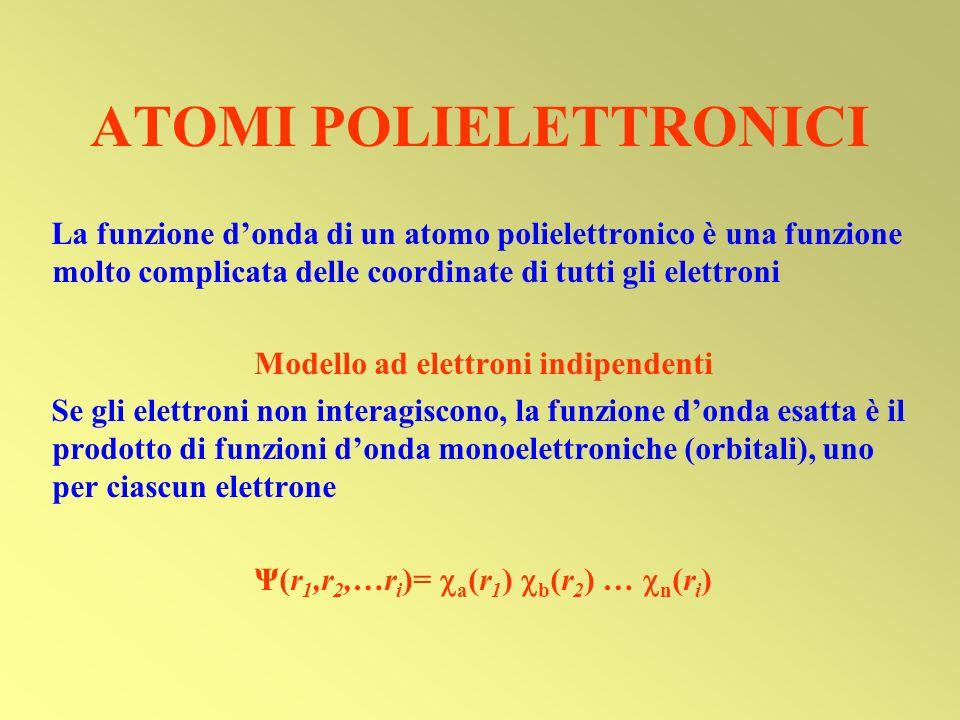 ATOMI POLIELETTRONICI La funzione donda di un atomo polielettronico è una funzione molto complicata delle coordinate di tutti gli elettroni Modello ad