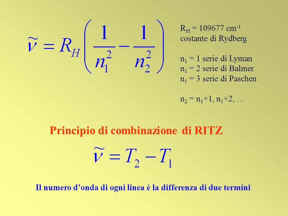 Principio di combinazione di RITZ Il numero donda di ogni linea è la differenza di due termini R H = 109677 cm -1 costante di Rydberg n 1 = 1 serie di