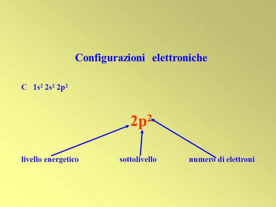 Configurazioni elettroniche C 1s 2 2s 2 2p 2 2p 2 livello energetico sottolivello numero di elettroni