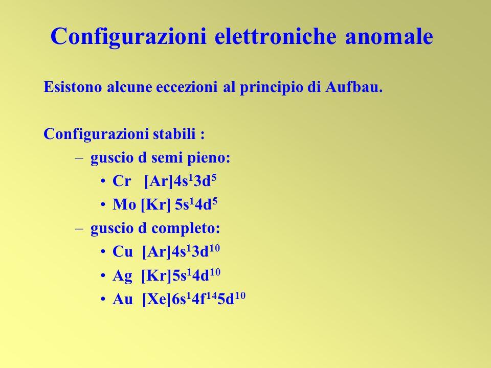 Configurazioni elettroniche anomale Esistono alcune eccezioni al principio di Aufbau. Configurazioni stabili : –guscio d semi pieno: Cr [Ar]4s 1 3d 5
