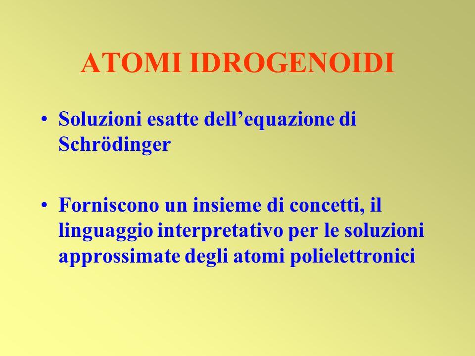 ATOMI IDROGENOIDI Soluzioni esatte dellequazione di Schrödinger Forniscono un insieme di concetti, il linguaggio interpretativo per le soluzioni appro