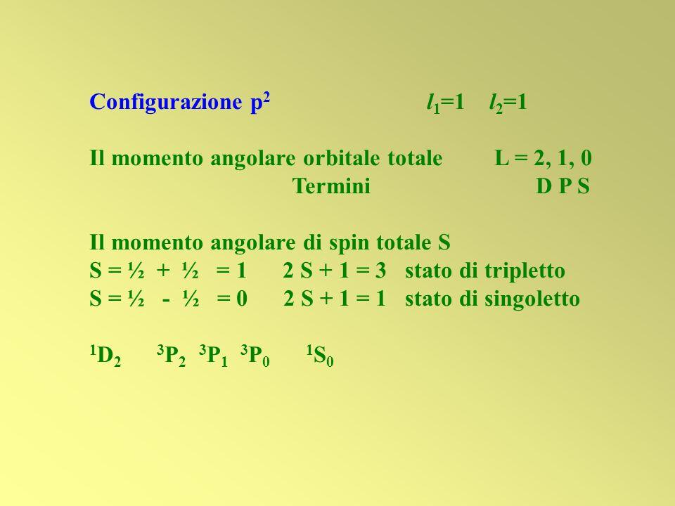 Configurazione p 2 l 1 =1 l 2 =1 Il momento angolare orbitale totale L = 2, 1, 0 Termini D P S Il momento angolare di spin totale S S = ½ + ½ = 1 2 S