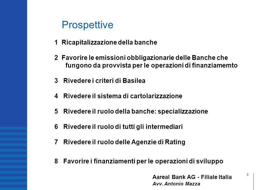 3 1 Ricapitalizzazione della banche 2 Favorire le emissioni obbligazionarie delle Banche che fungono da provvista per le operazioni di finanziamemto 3 Rivedere i criteri di Basilea 4 Rivedere il sistema di cartolarizzazione 5 Rivedere il ruolo della banche: specializzazione 6 Rivedere il ruolo di tutti gli intermediari 7 Rivedere il ruolo delle Agenzie di Rating 8 Favorire i finanziamenti per le operazioni di sviluppo Prospettive Aareal Bank AG - Filiale Italia Avv.