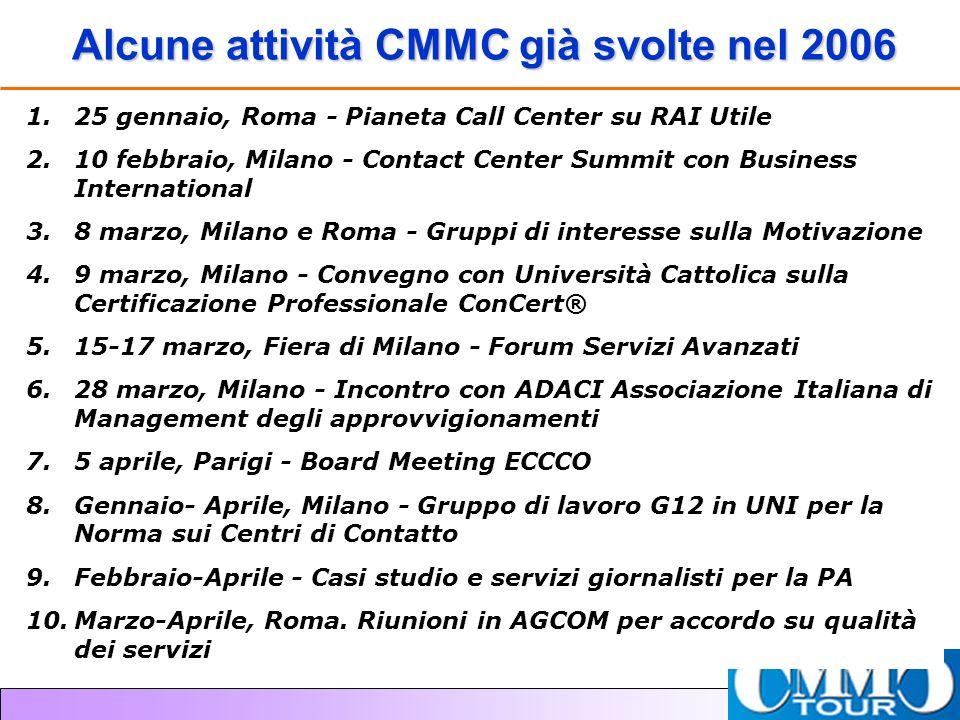 Alcune attività CMMC già svolte nel 2006 1.