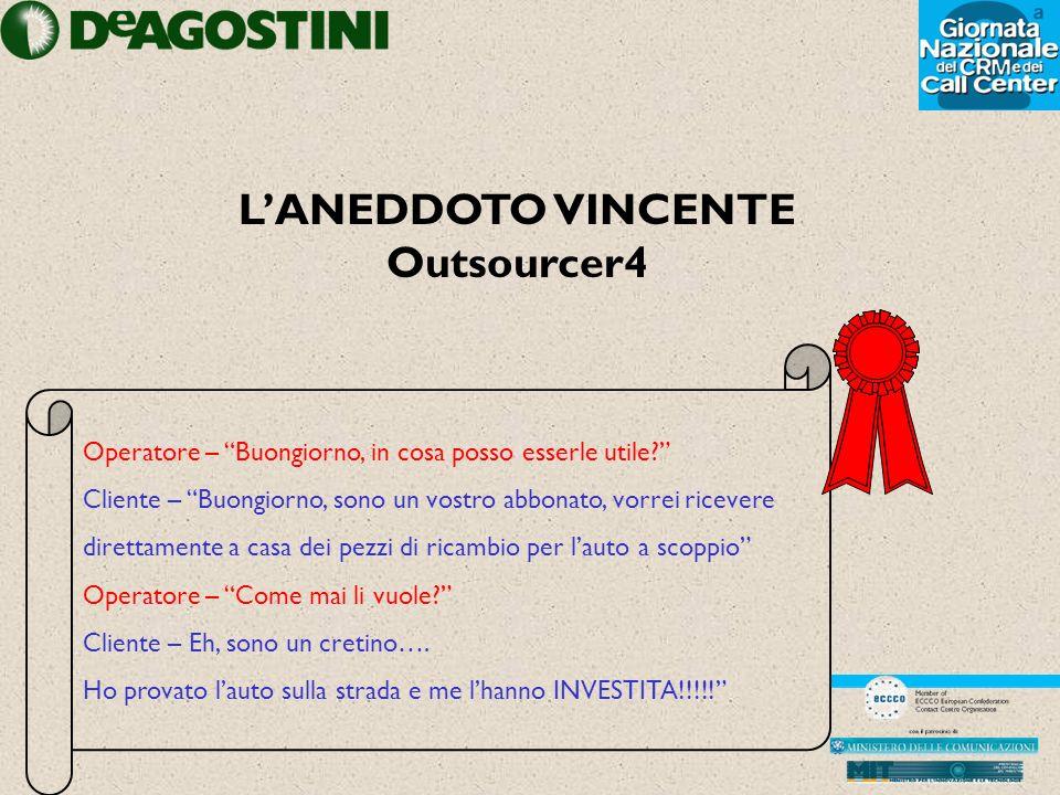 LANEDDOTO VINCENTE Outsourcer4 Operatore – Buongiorno, in cosa posso esserle utile.
