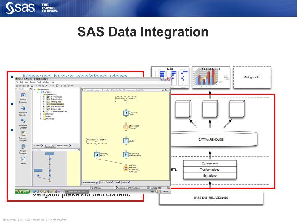 Copyright © 2006, SAS Institute Inc. All rights reserved. SAS Data Integration Nessuna buona decisione viene presa su dati non corretti o incompleti.