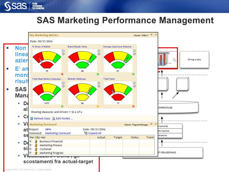 Copyright © 2006, SAS Institute Inc. All rights reserved. SAS Marketing Performance Management Non basta definire KPI in linea con la strategia aziend