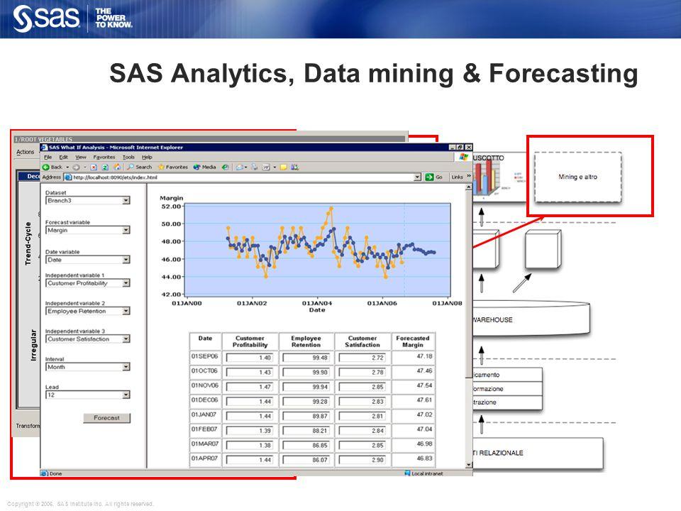 Copyright © 2006, SAS Institute Inc. All rights reserved. SAS Analytics, Data mining & Forecasting Non è importante misurare centinaia di metriche se