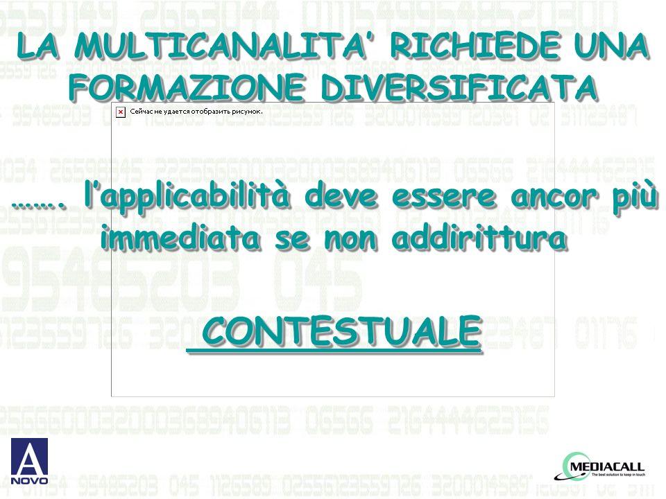 LA MULTICANALITA RICHIEDE UNA FORMAZIONE DIVERSIFICATA …….