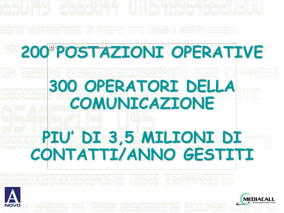 200 POSTAZIONI OPERATIVE 300 OPERATORI DELLA COMUNICAZIONE PIU DI 3,5 MILIONI DI CONTATTI/ANNO GESTITI