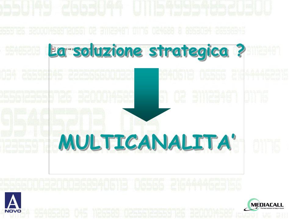 La soluzione strategica MULTICANALITA MULTICANALITA