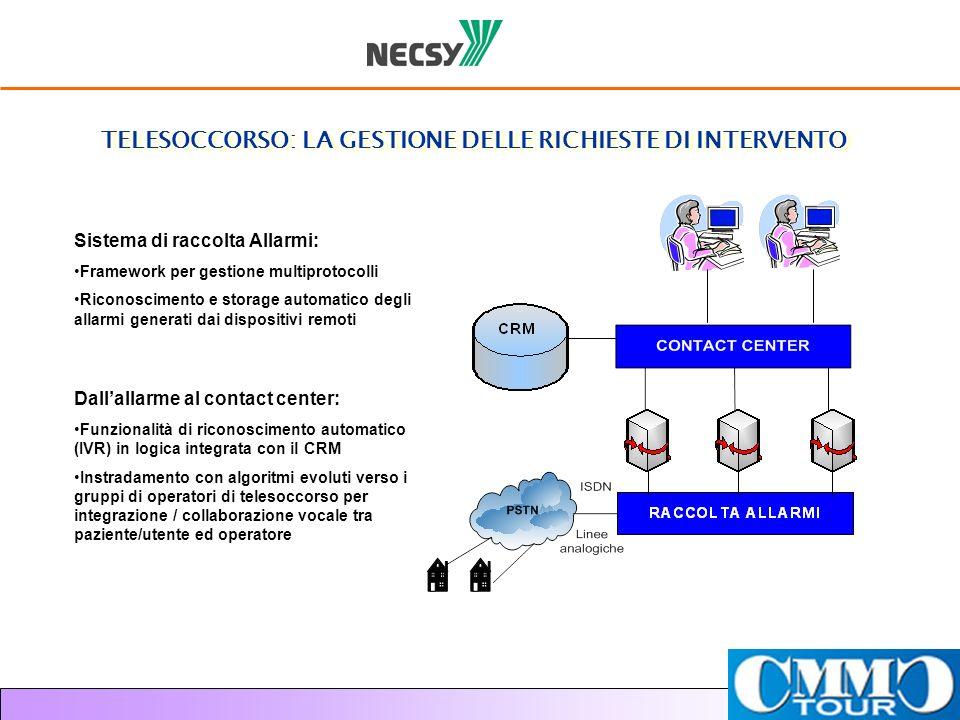 TELESOCCORSO: LA GESTIONE DELLE RICHIESTE DI INTERVENTO Sistema di raccolta Allarmi: Framework per gestione multiprotocolli Riconoscimento e storage a